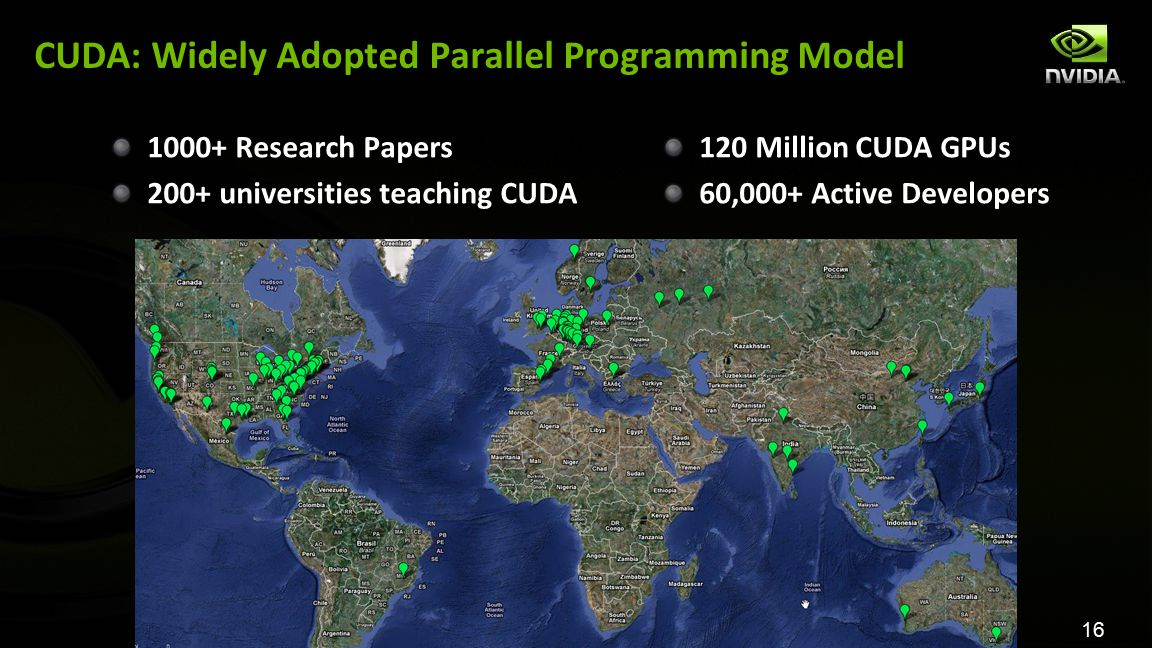 16 CUDA: Widely Adopted Parallel Programming Model 1000+ Research Papers 200+ universities teaching CUDA 120 Million CUDA GPUs 60,000+ Active Develope