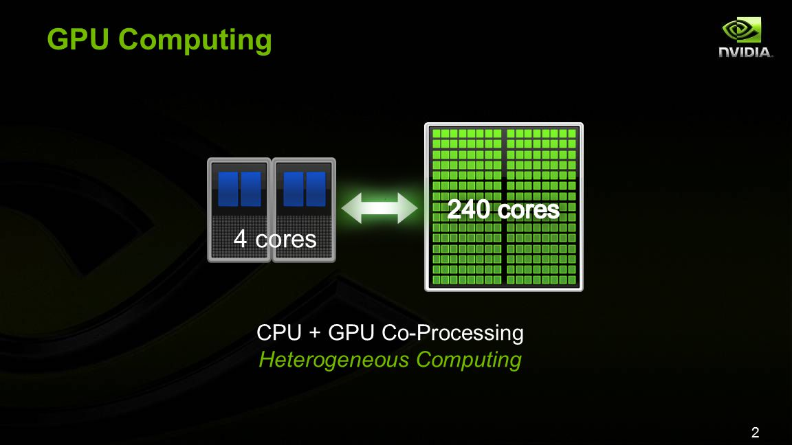2 4 cores GPU Computing CPU + GPU Co-Processing Heterogeneous Computing