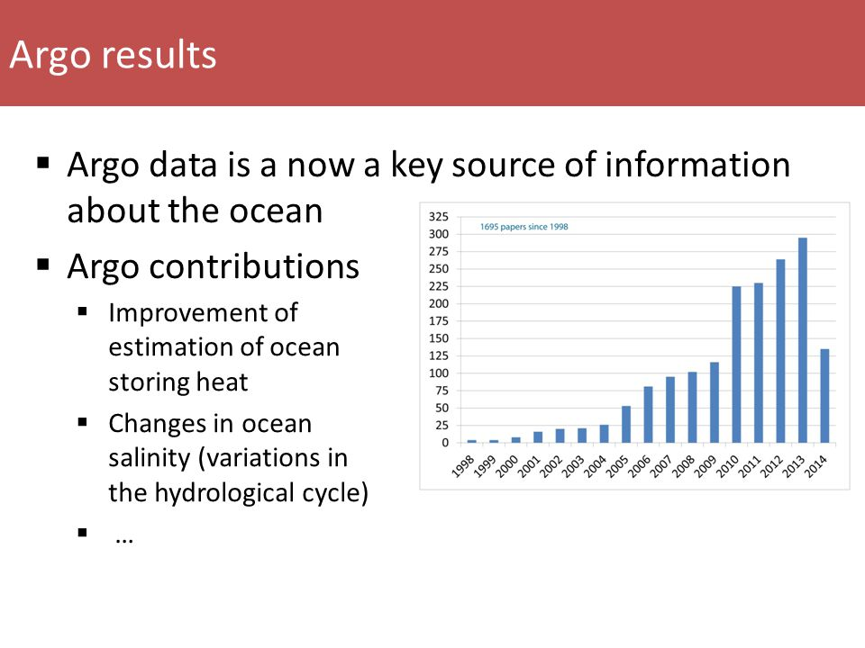 Argo results  Argo data is a now a key source of information about the ocean  Argo contributions  Improvement of estimation of ocean storing heat 