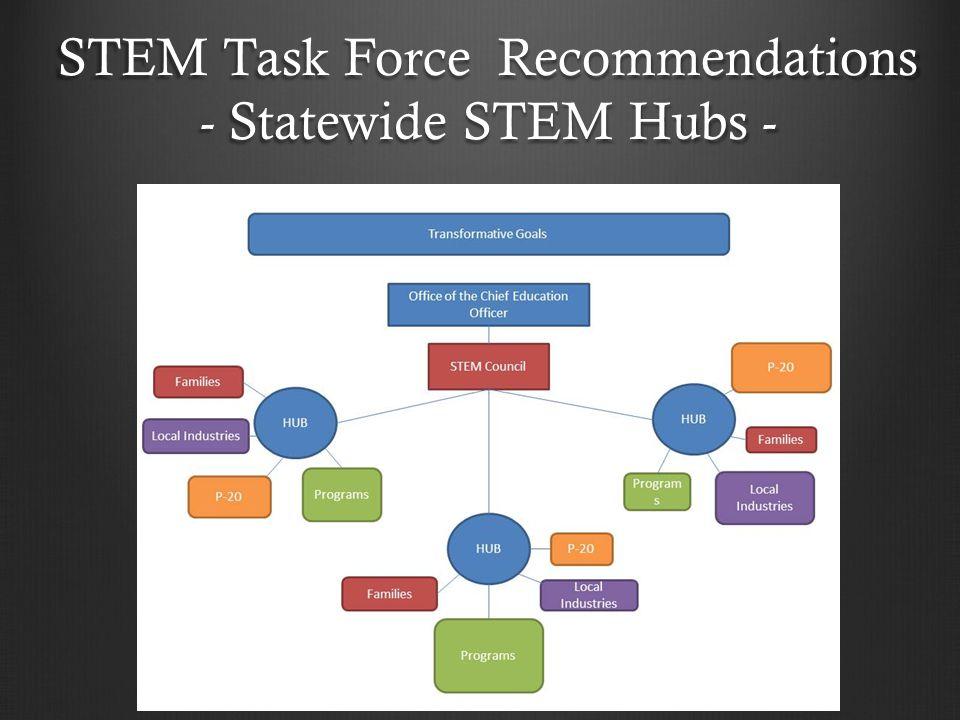STEM Task Force Recommendations - Statewide STEM Hubs -