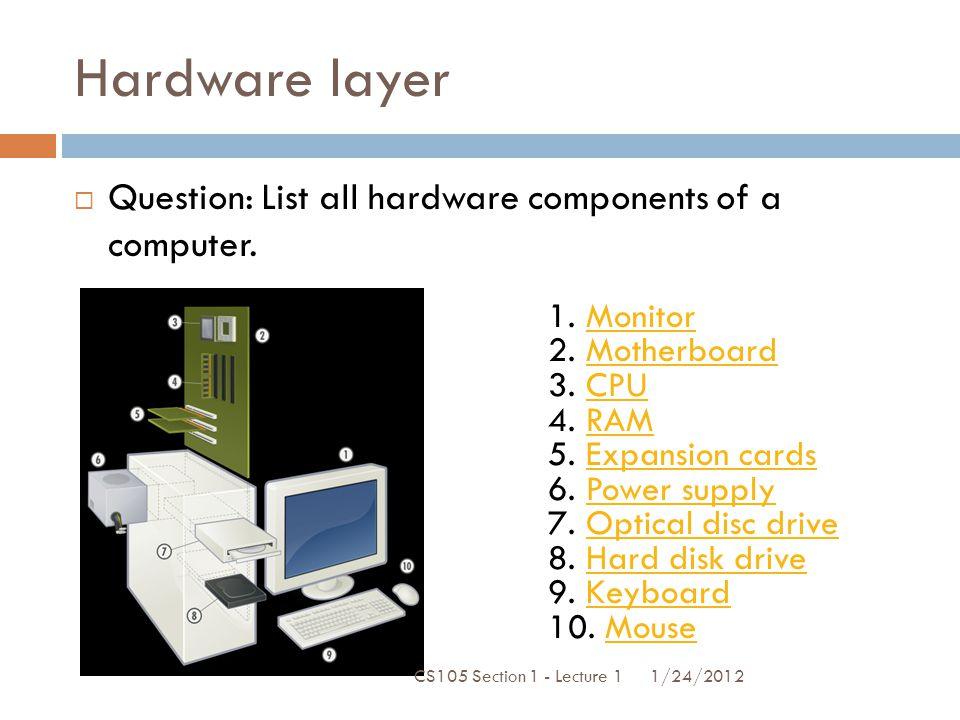Programming layer  Question: List all programming languages that you know or have heard of  C/C++, JAVA, PYTHON, PHP, etc.