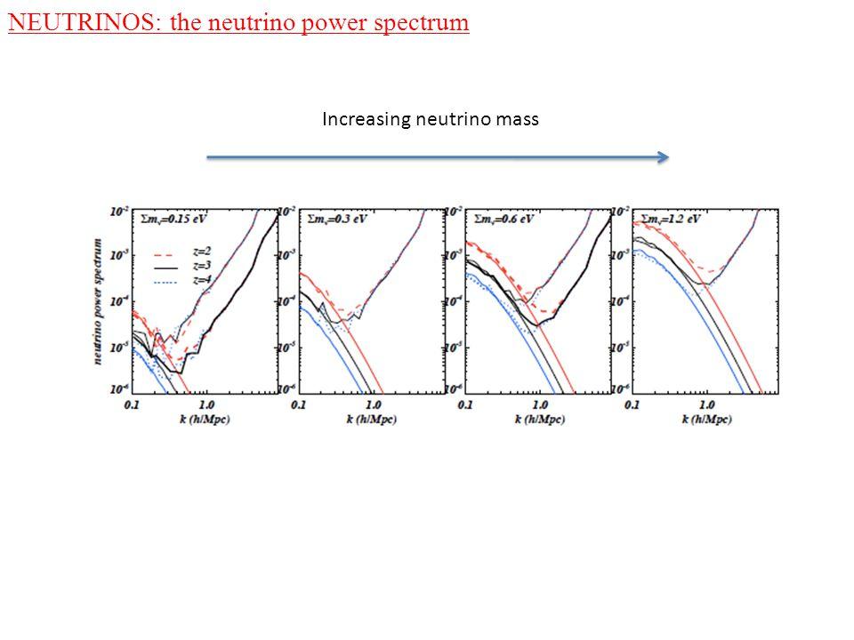 NEUTRINOS: the neutrino power spectrum Increasing neutrino mass