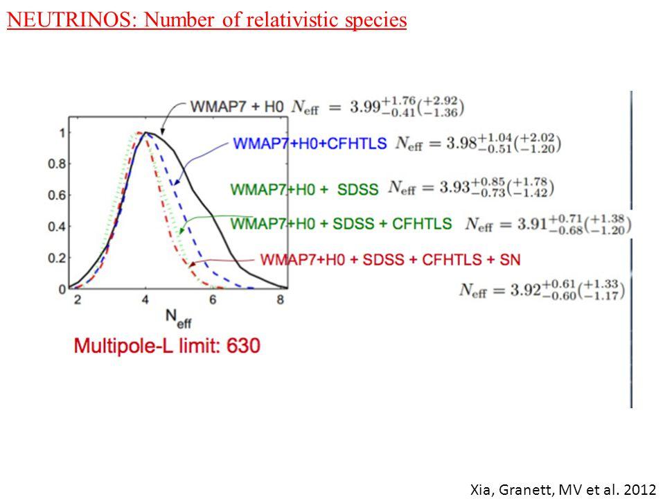 NEUTRINOS: Number of relativistic species Xia, Granett, MV et al. 2012