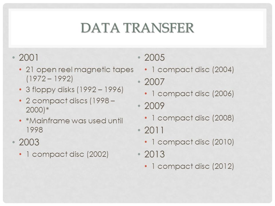 DATA TRANSFER 2001 21 open reel magnetic tapes (1972 – 1992) 3 floppy disks (1992 – 1996) 2 compact discs (1998 – 2000)* *Mainframe was used until 1998 2003 1 compact disc (2002) 2005 1 compact disc (2004) 2007 1 compact disc (2006) 2009 1 compact disc (2008) 2011 1 compact disc (2010) 2013 1 compact disc (2012)