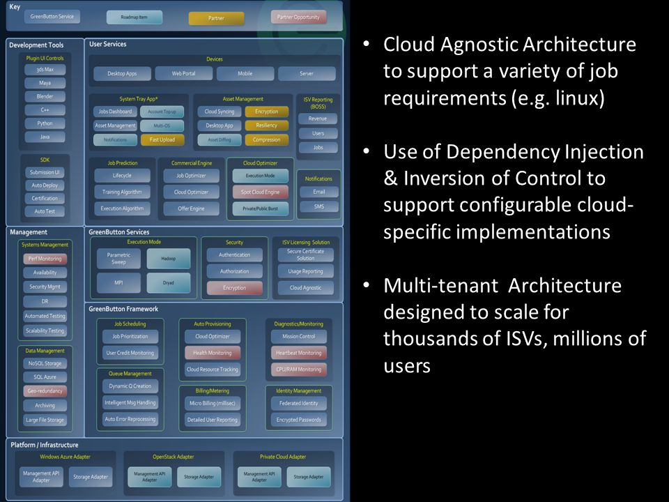 Cloud Agnostic Architecture to support a variety of job requirements (e.g.