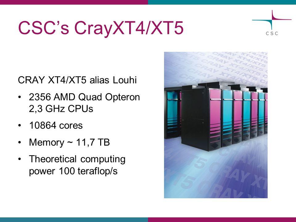 CSC's CrayXT4/XT5 CRAY XT4/XT5 alias Louhi 2356 AMD Quad Opteron 2,3 GHz CPUs 10864 cores Memory ~ 11,7 TB Theoretical computing power 100 teraflop/s
