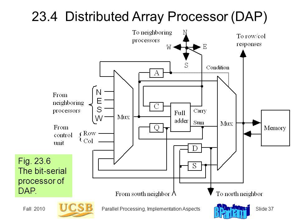 Fall 2010Parallel Processing, Implementation AspectsSlide 37 23.4 Distributed Array Processor (DAP) Fig. 23.6 The bit-serial processor of DAP.