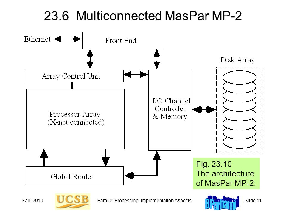 Fall 2010Parallel Processing, Implementation AspectsSlide 41 23.6 Multiconnected MasPar MP-2 Fig. 23.10 The architecture of MasPar MP-2.