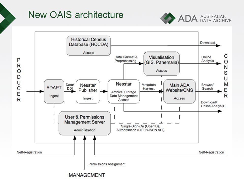 New OAIS architecture