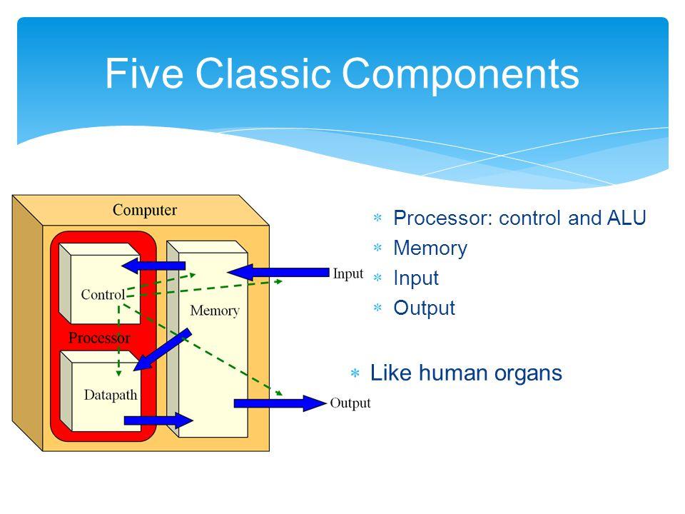 Supercomputing Organizations