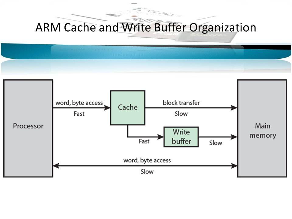 ARM Cache and Write Buffer Organization