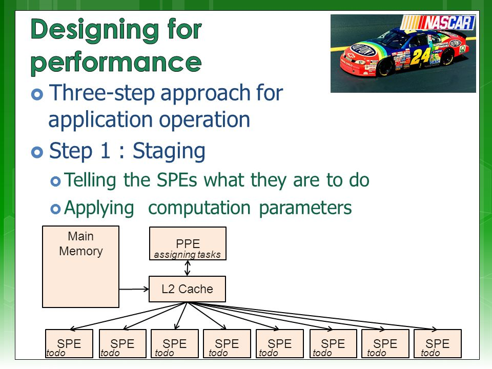  Three-step approach for application operation  Step 1 : Staging  Telling the SPEs what they are to do  Applying computation parameters PPE L2 Cache Main Memory SPE todo assigning tasks