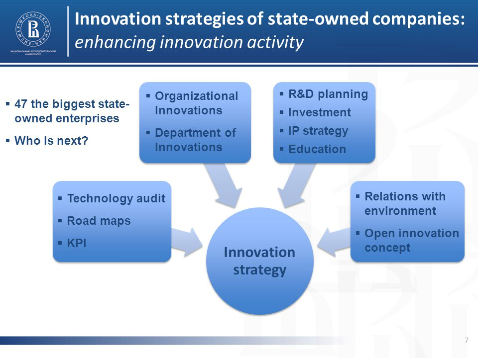 Innovation strategies of state-owned companies: enhancing innovation activity 7 Innovation strategy  Technology audit  Road maps  KPI  Organizational Innovations  Department of Innovations  Relations with environment  Open innovation concept  47 the biggest state- owned enterprises  Who is next.