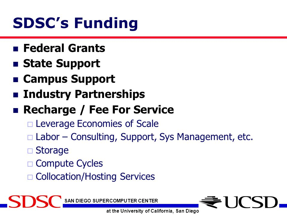 SAN DIEGO SUPERCOMPUTER CENTER at the University of California, San Diego SDSC's Funding Federal Grants State Support Campus Support Industry Partnerships Recharge / Fee For Service  Leverage Economies of Scale  Labor – Consulting, Support, Sys Management, etc.