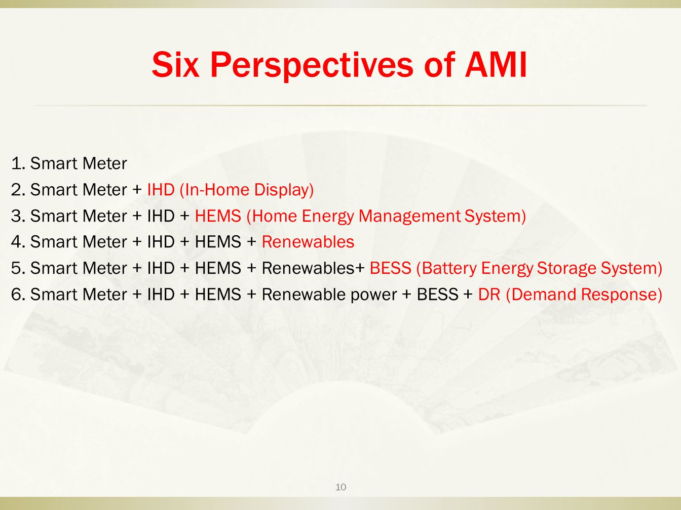 Six Perspectives of AMI 1. Smart Meter 2. Smart Meter + IHD (In-Home Display) 3.