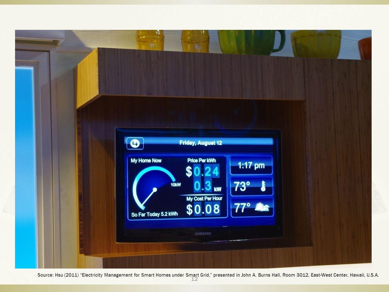 Source: Hsu (2011) Electricity Management for Smart Homes under Smart Grid, presented in John A.