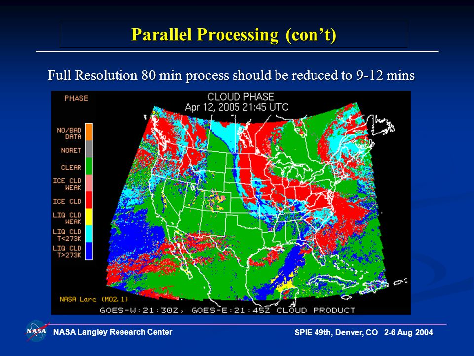 NASA Langley Research Center SPIE 49th, Denver, CO 2-6 Aug 2004 Parallel Processing (con't) Full Resolution 80 min process should be reduced to 9-12 m