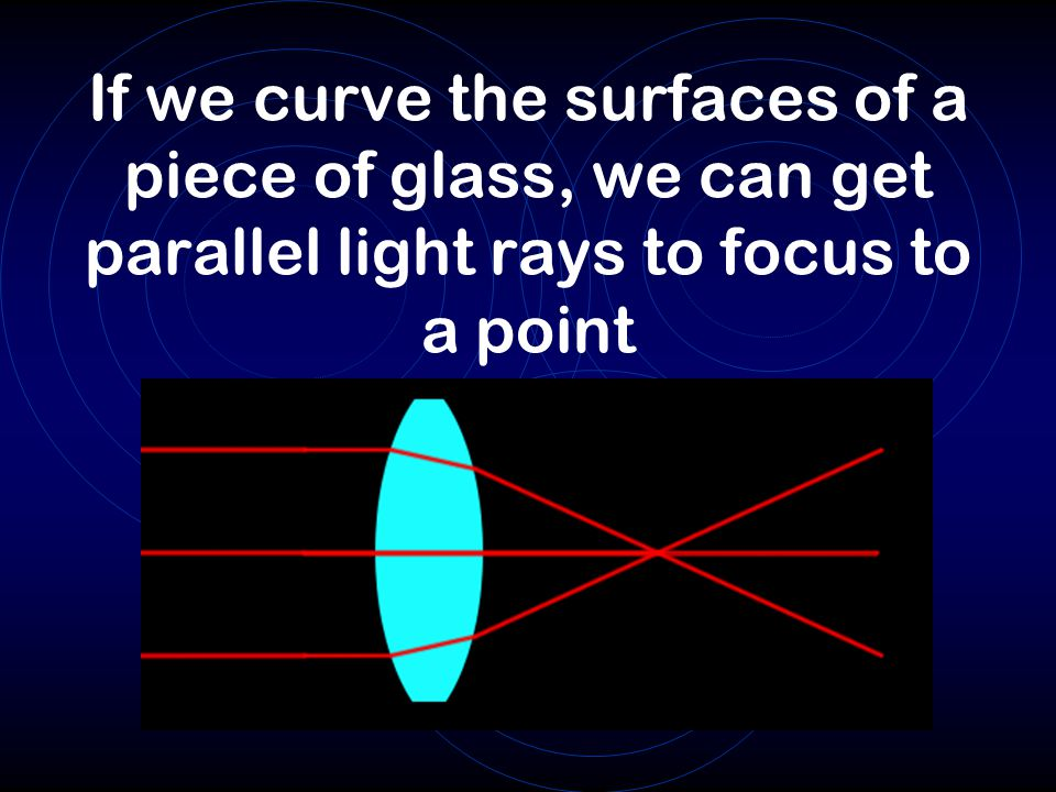 If we curve the surfaces of a piece of glass, we can get parallel light rays to focus to a point