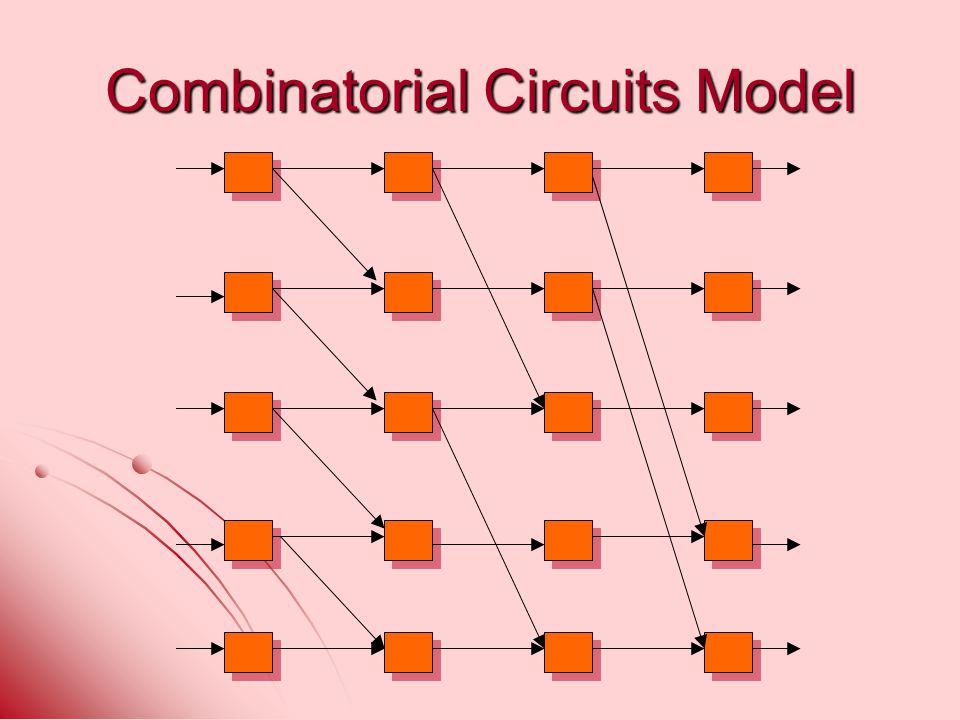 Combinatorial Circuits Model
