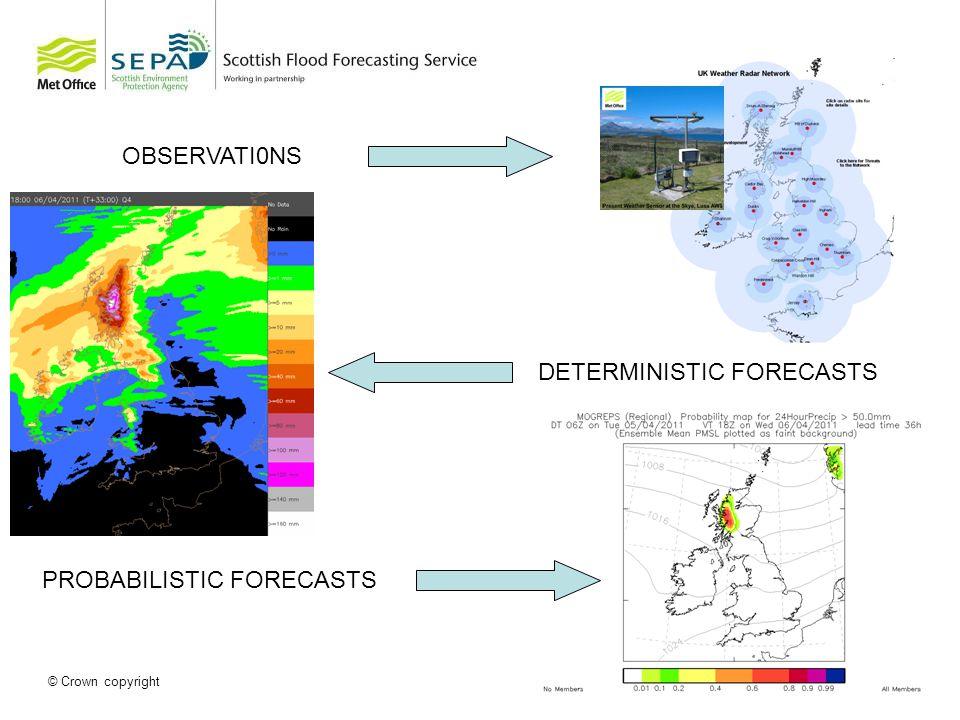 © Crown copyright Observations – Monitoring and Validation Lightning Detection Weather Radar Weather Station Satellite Data River Gauges