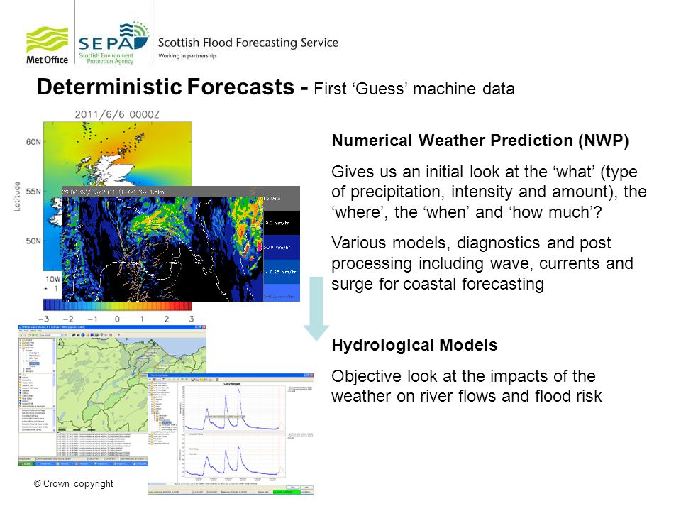 Future challenges Scotland-wide gridded model Forecasts everywhere Probabilistic forecasting Snow melt Short duration intense rainfall events