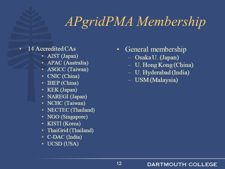 12 APgridPMA Membership 14 Accredited CAs AIST (Japan) APAC (Australia) ASGCC (Taiwan) CNIC (China) IHEP (China) KEK (Japan) NAREGI (Japan) NCHC (Taiwan) NECTEC (Thailand) NGO (Singapore) KISTI (Korea) ThaiGrid (Thailand) C-DAC (India) UCSD (USA) General membership –Osaka U.