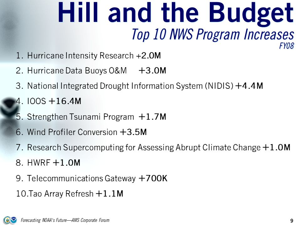 Forecasting NOAA s Future—AMS Corporate Forum 9 Hill and the Budget Top 10 NWS Program Increases FY08 1.