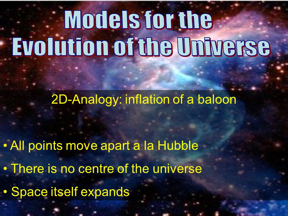 2D-Analogy: inflation of a baloon All points move apart a la Hubble There is no centre of the universe Space itself expands