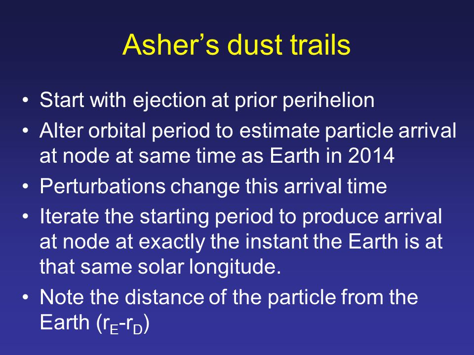 Asher's dust trails Earth's orbit Particle orbit Node Initial P too short Initial P too long Initial P correct To Sun Simplified diagram Earth at node, time = T Assume initial orbital period (P) for particle and calculate its location in 2014 (time = T) r E = distance of Earth from Sun r D = distance of dust trail from Sun r E -r D