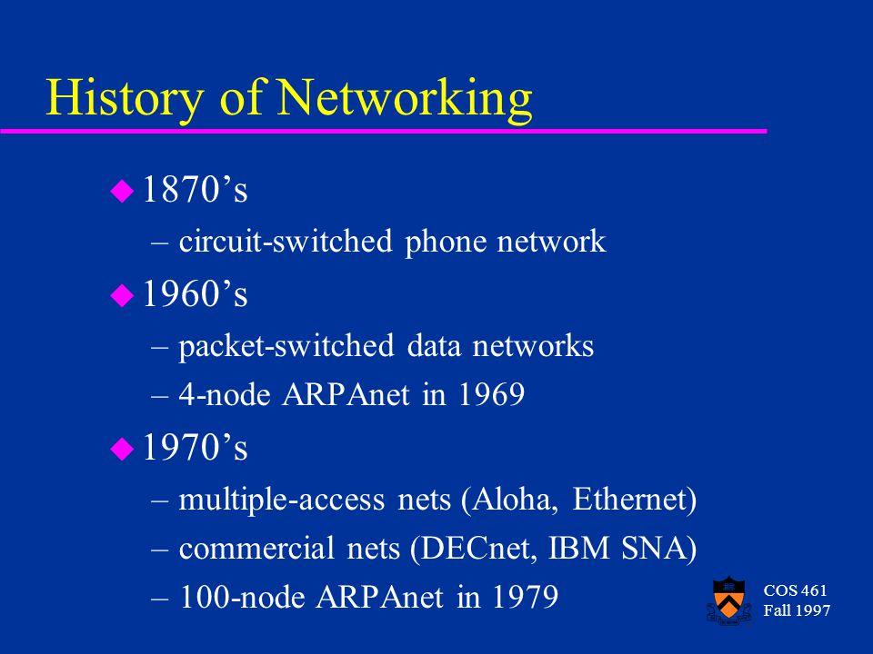 COS 461 Fall 1997 History of Networking u 1870's –circuit-switched phone network u 1960's –packet-switched data networks –4-node ARPAnet in 1969 u 1970's –multiple-access nets (Aloha, Ethernet) –commercial nets (DECnet, IBM SNA) –100-node ARPAnet in 1979