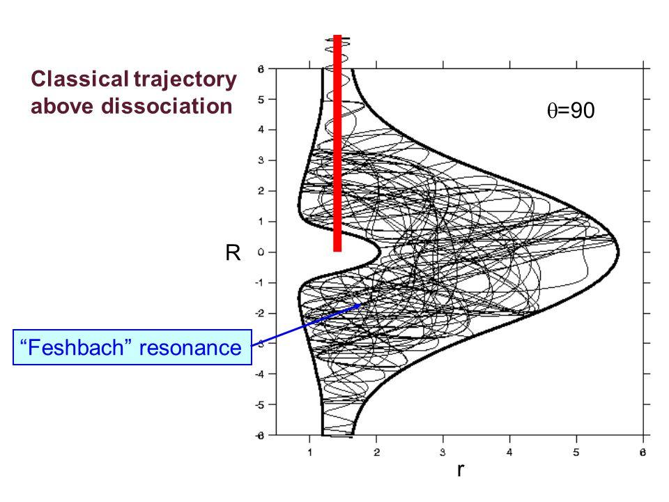 Classical trajectory above dissociation r R  =90 Feshbach resonance