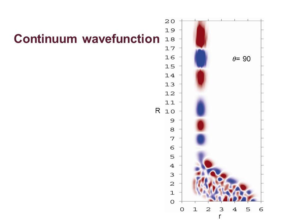 Continuum wavefunction r R  = 90