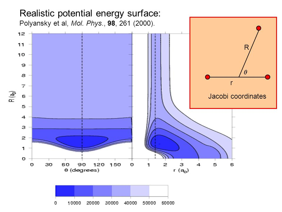 Accurate H 3 + PES Realistic potential energy surface: Polyansky et al, Mol.