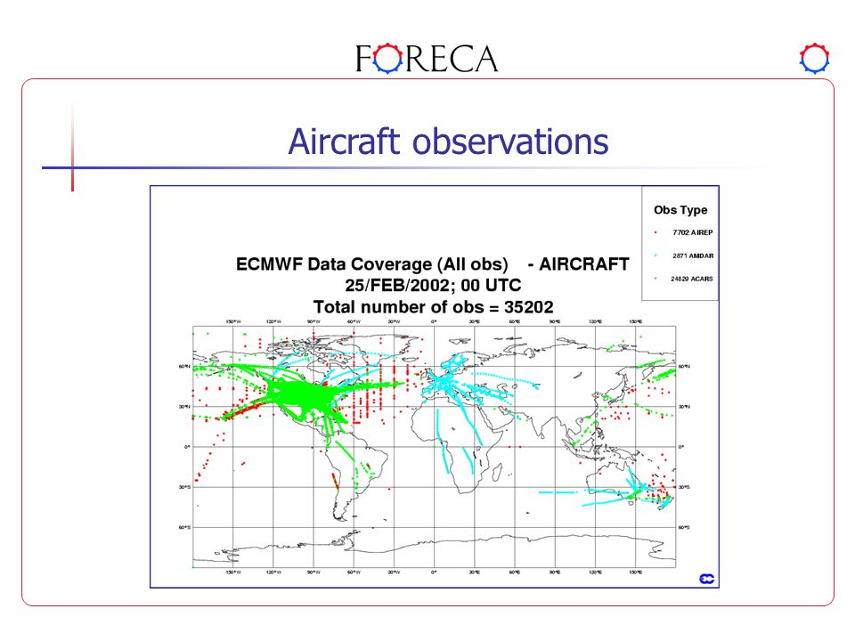 Weather radars and lightning detectors