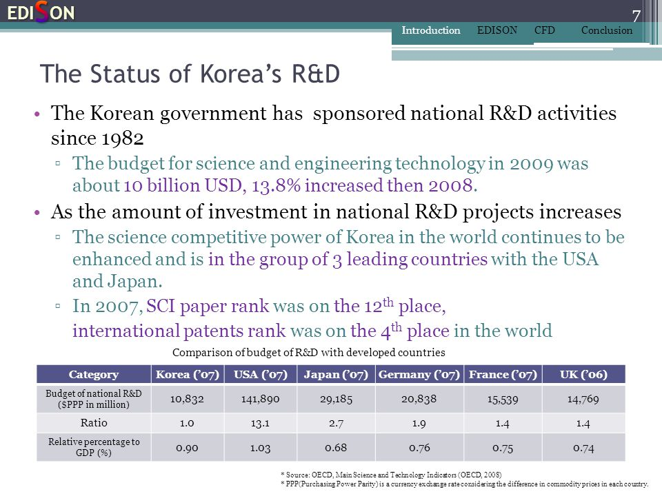 The Status of Higher Education in Science and Engineering The competitiveness of the national science and technology ▫Korea has been steadily improved and reached to the rank of three in 2009  IMD(International Institute for Management Development) report, 2009 The usefulness of the national education system ▫Totally different situation that the rank was the 36 th in the world The reeducation cost for the newly graduates is so high ▫The good research results have been hardly applied into the education.