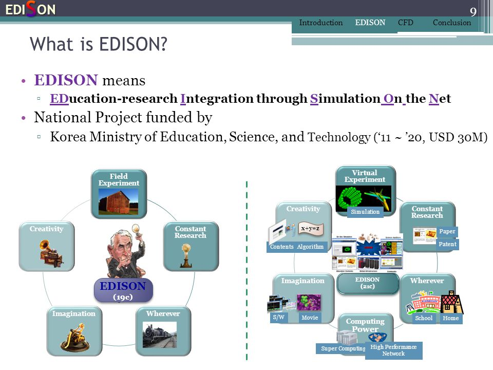 10 IntroductionEDISONCFDConclusion Goals Establish an infrastructure on the web where people can easily access and utilize engineering/science simulation tools for the educational and research purpose.