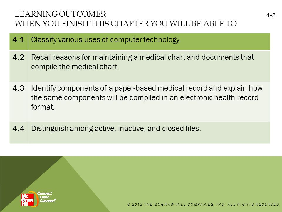 Examples of documents that may be found in a medical chart are: — Chart notes.