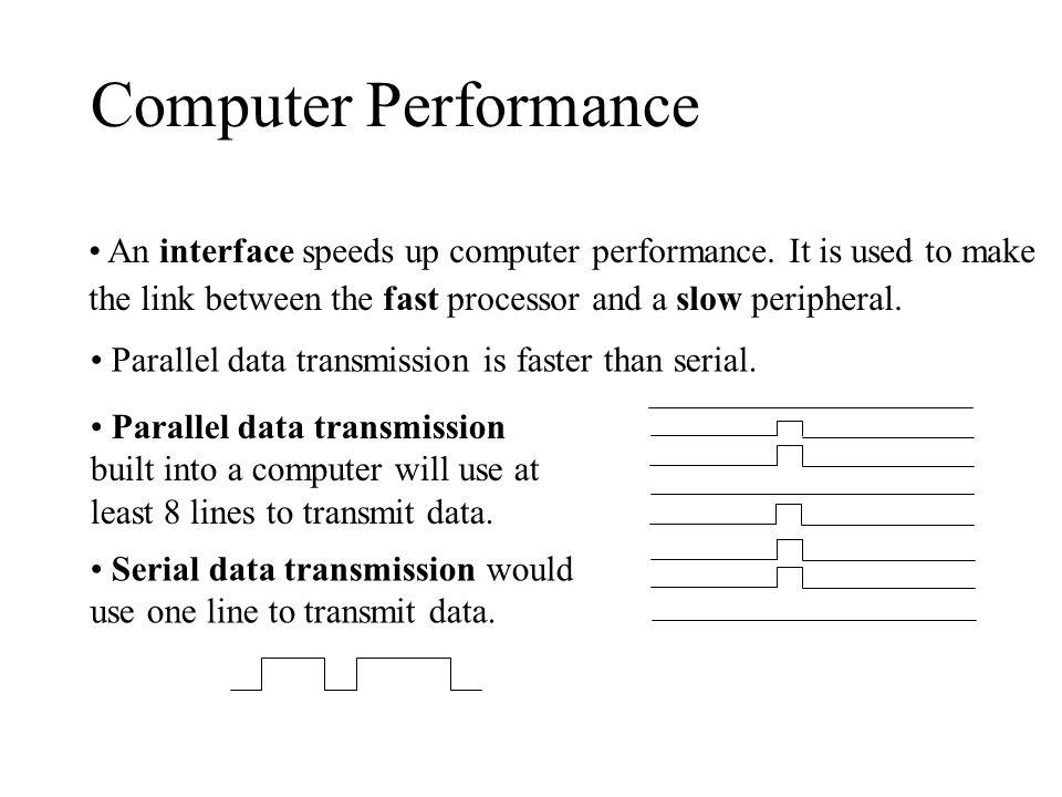 Computer Performance An interface speeds up computer performance.