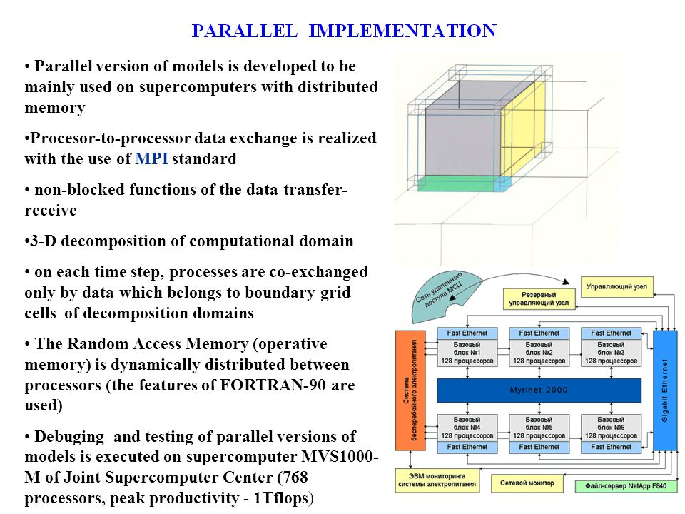 Parallel version of models is developed to be mainly used on supercomputers with distributed memory Procesor-to-processor data exchange is realized with the use of MPI standard non-blocked functions of the data transfer- receive 3-D decomposition of computational domain on each time step, processes are co-exchanged only by data which belongs to boundary grid cells of decomposition domains The Random Access Memory (operative memory) is dynamically distributed between processors (the features of FORTRAN-90 are used) Debuging and testing of parallel versions of models is executed on supercomputer MVS1000- М of Joint Supercomputer Center (768 processors, peak productivity - 1Tflops)