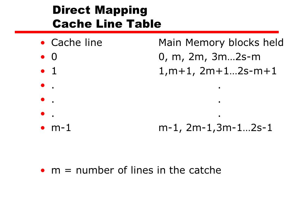 Direct Mapping Cache Line Table Cache lineMain Memory blocks held 00, m, 2m, 3m…2s-m 11,m+1, 2m+1…2s-m+1..