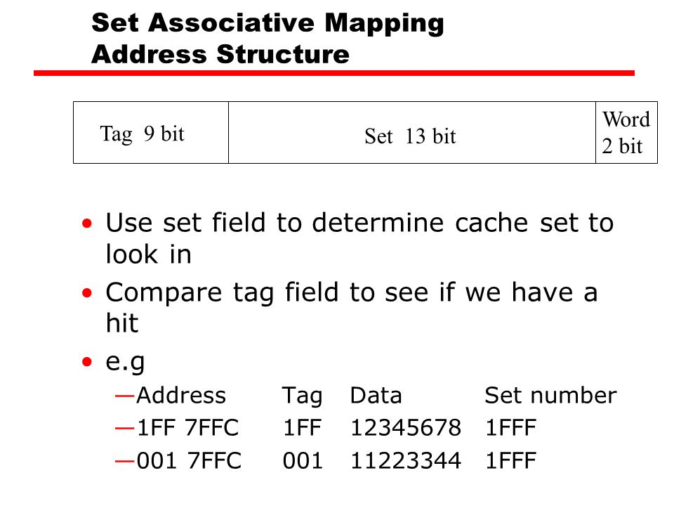 Set Associative Mapping Address Structure Use set field to determine cache set to look in Compare tag field to see if we have a hit e.g —AddressTagDataSet number —1FF 7FFC1FF123456781FFF —001 7FFC001112233441FFF Tag 9 bit Set 13 bit Word 2 bit