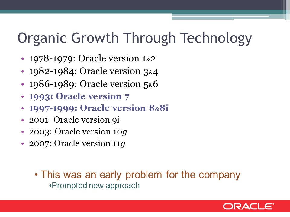 Organic Growth Through Technology 1978-1979: Oracle version 1 & 2 1982-1984: Oracle version 3 & 4 1986-1989: Oracle version 5 & 6 1993: Oracle version 7 1997-1999: Oracle version 8 & 8i 2001: Oracle version 9i 2003: Oracle version 10g 2007: Oracle version 11g This was an early problem for the company Prompted new approach