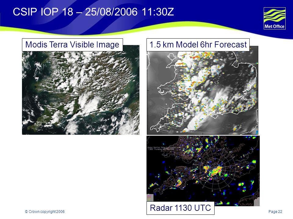 Page 22© Crown copyright 2006 CSIP IOP 18 – 25/08/2006 11:30Z Radar 1130 UTC Modis Terra Visible Image1.5 km Model 6hr Forecast