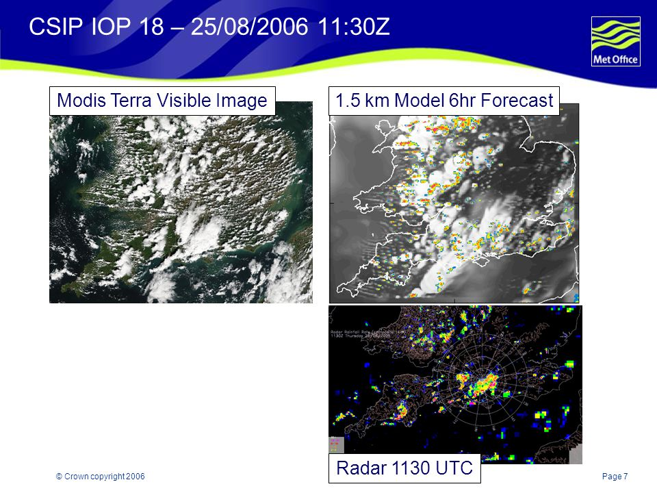 Page 7© Crown copyright 2006 CSIP IOP 18 – 25/08/2006 11:30Z Radar 1130 UTC Modis Terra Visible Image1.5 km Model 6hr Forecast