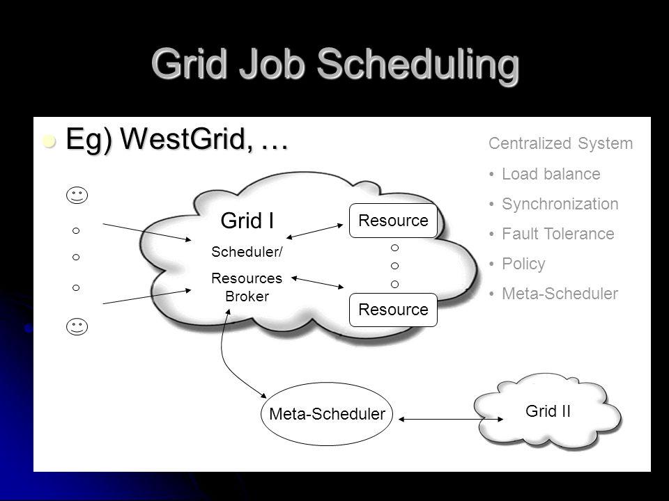 Grid Job Scheduling Eg) WestGrid, … Eg) WestGrid, … Grid I Scheduler/ Resources Broker Resource Meta-Scheduler Grid II Centralized System Load balance Synchronization Fault Tolerance Policy Meta-Scheduler