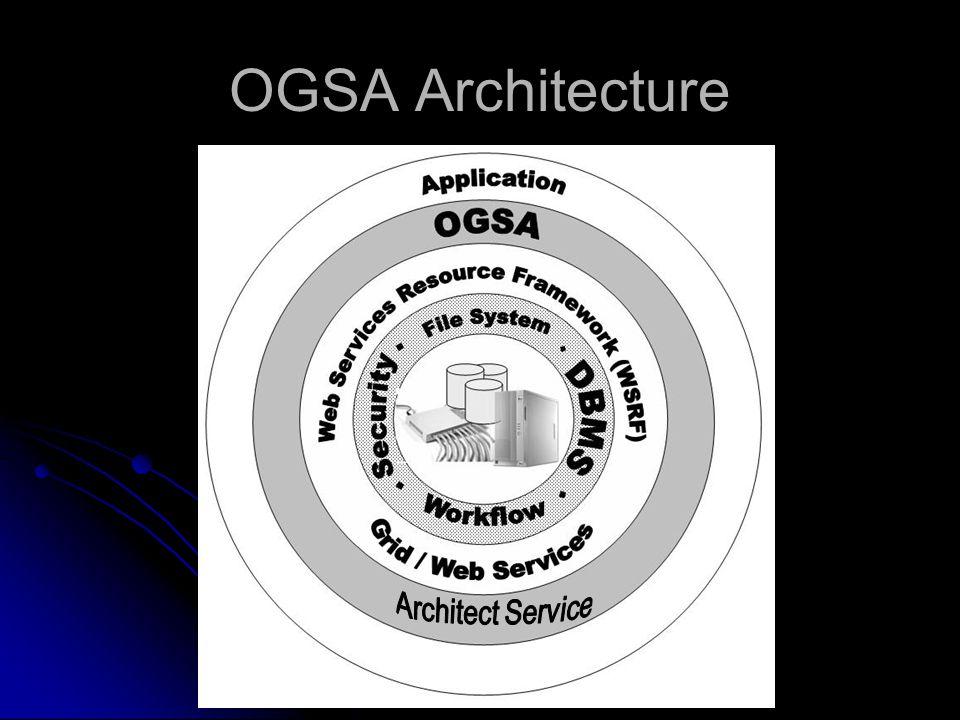 OGSA Architecture