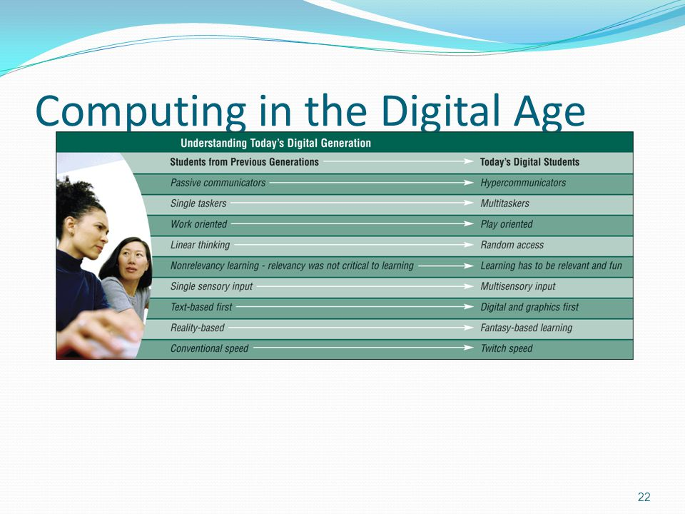 Computing in the Digital Age 22