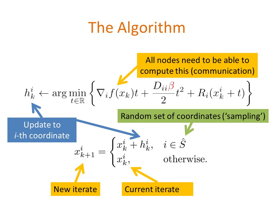 The Algorithm Random set of coordinates ('sampling') Current iterateNew iterate Update to i-th coordinate All nodes need to be able to compute this (communication) t_k^i \leftarrow \arg \min_{t\in \mathbb{R}}\left\{ \nabla_i f(\theta_k^2 u_k + z_k) t + \frac{ s \theta_k D_{ii} }{ 2\tau } t^2 + R_i( z_k^i + t ) \right\}