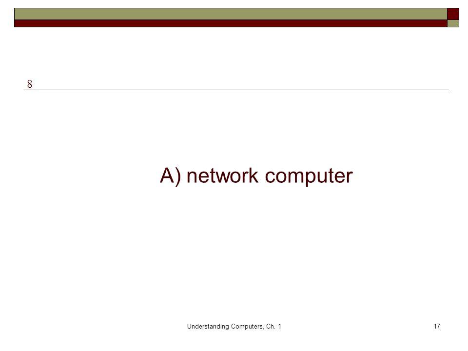 Understanding Computers, Ch. 117 A) network computer 8