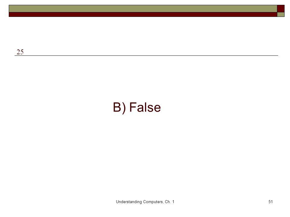 Understanding Computers, Ch. 151 B) False 25